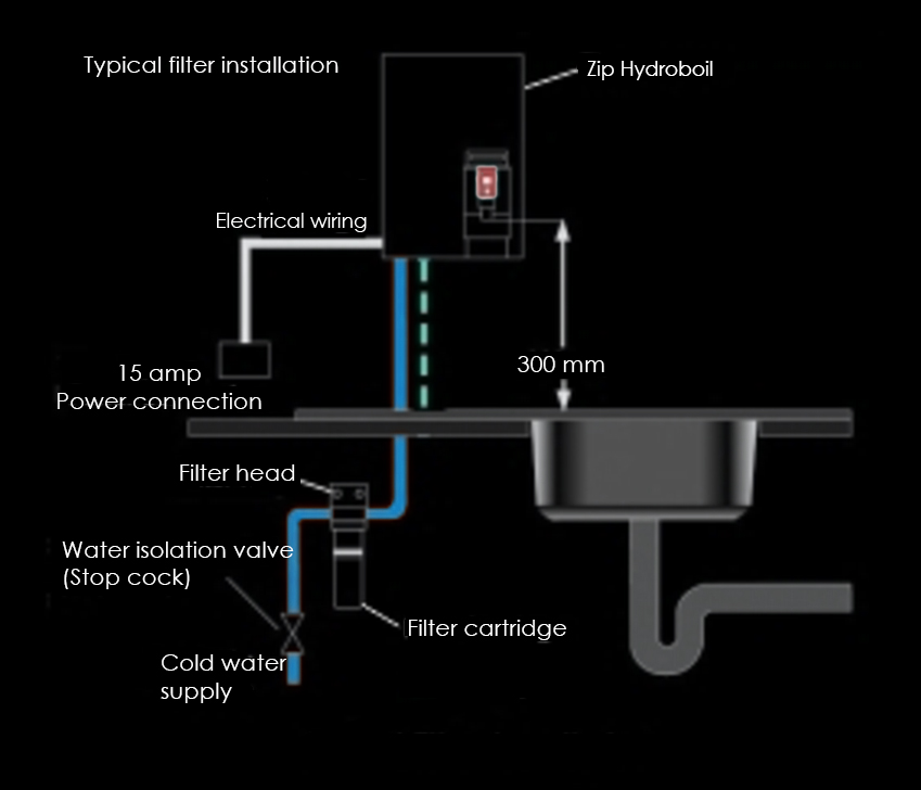scale reducing filter kit installation diagram