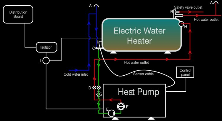 heat pump installation diagram instructions